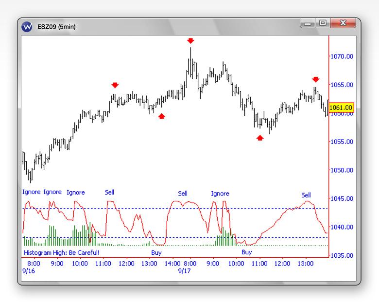 Reti neurali e trading system